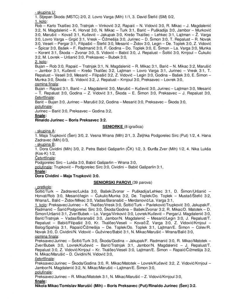 rezultati - seniori PM-page-002