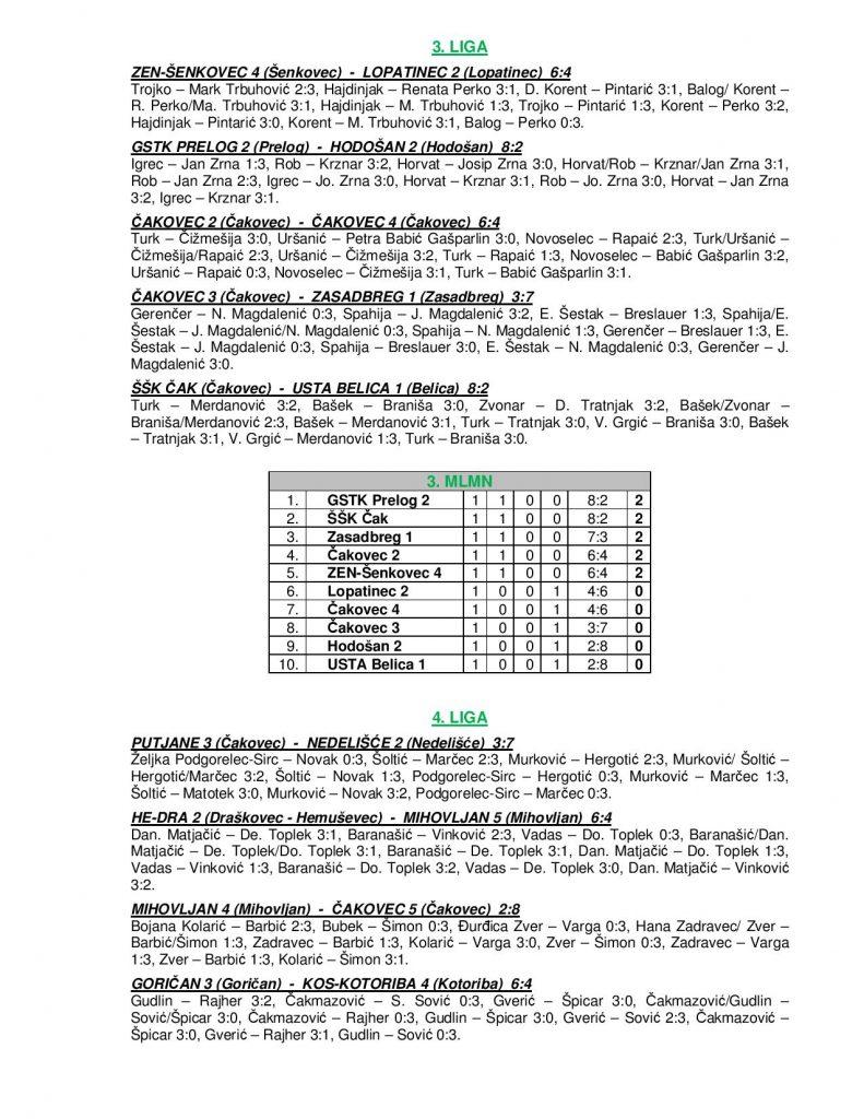 Rez 18-19, 1-page-002