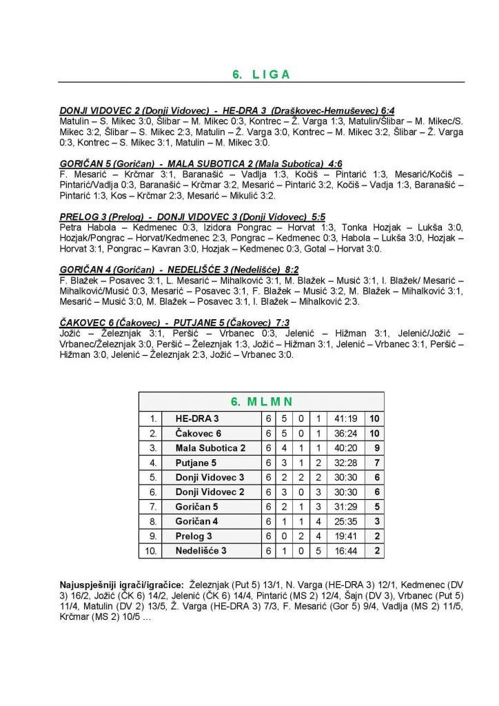 Rez 18-19, 6-page-006