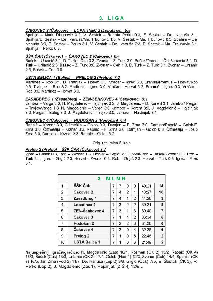 Rez 18-19, 7-page-003