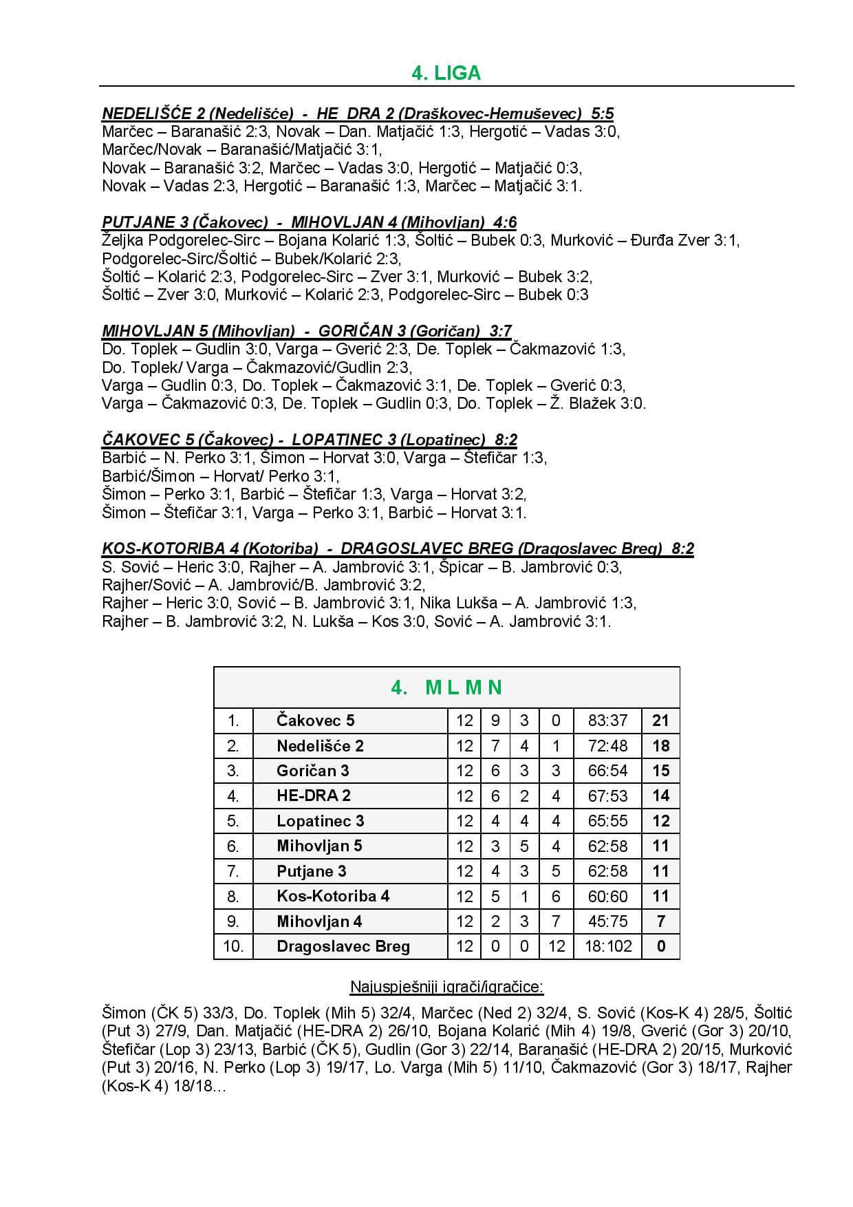 Rez 18-19, 12-page-004