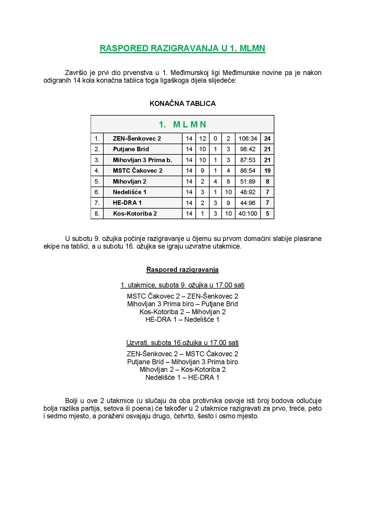 1. ML 18-19. - razigravanje-page-001