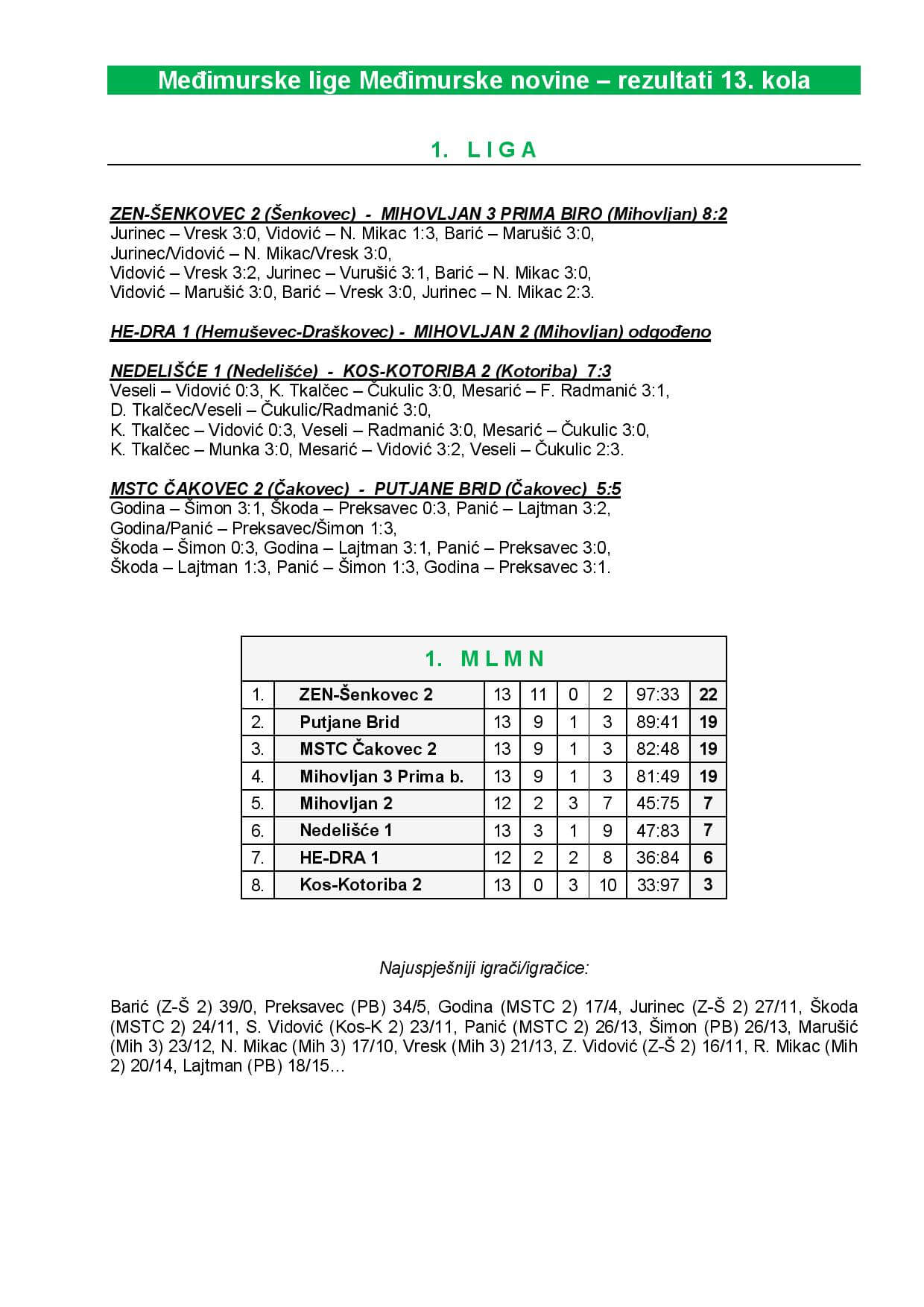 Rez 18-19, 13-page-001
