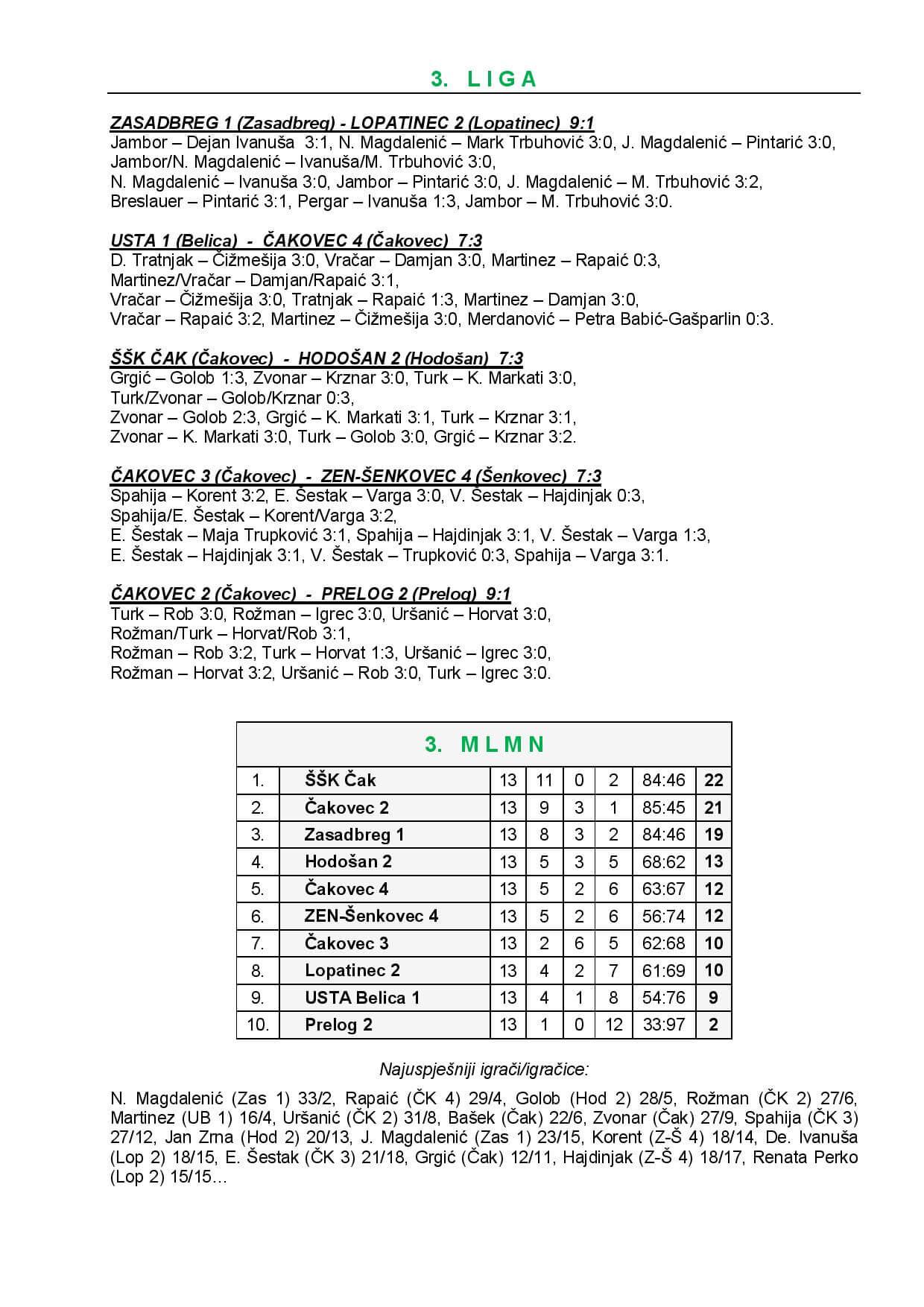 Rez 18-19, 13-page-003
