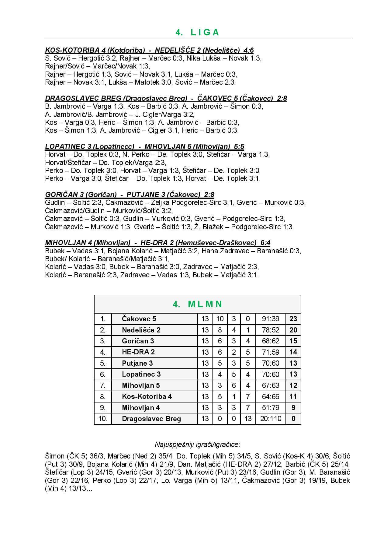 Rez 18-19, 13-page-004