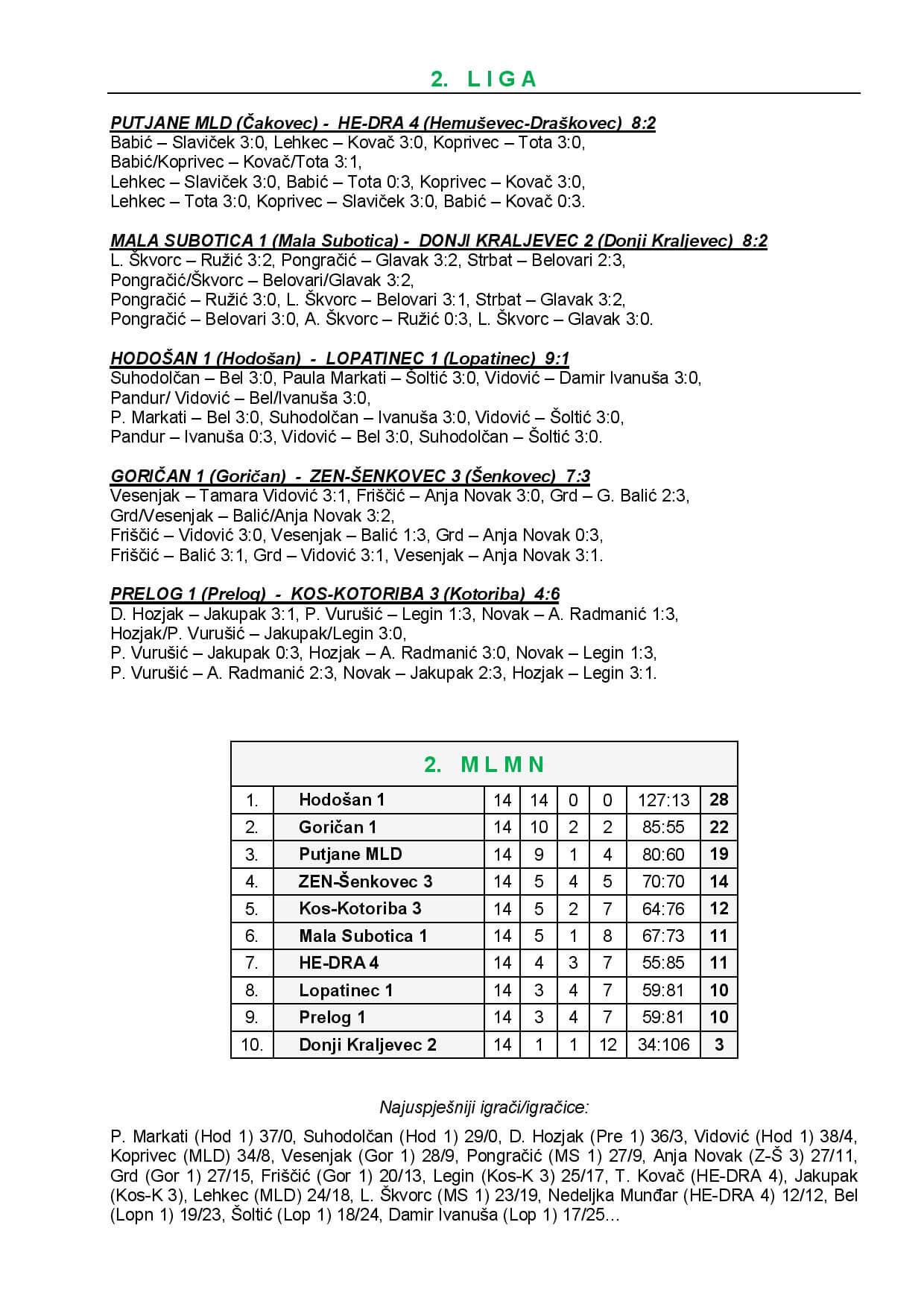 Rez 18-19, 14-page-002