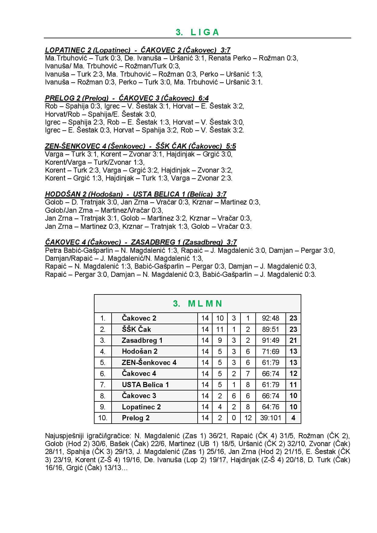Rez 18-19, 14-page-003
