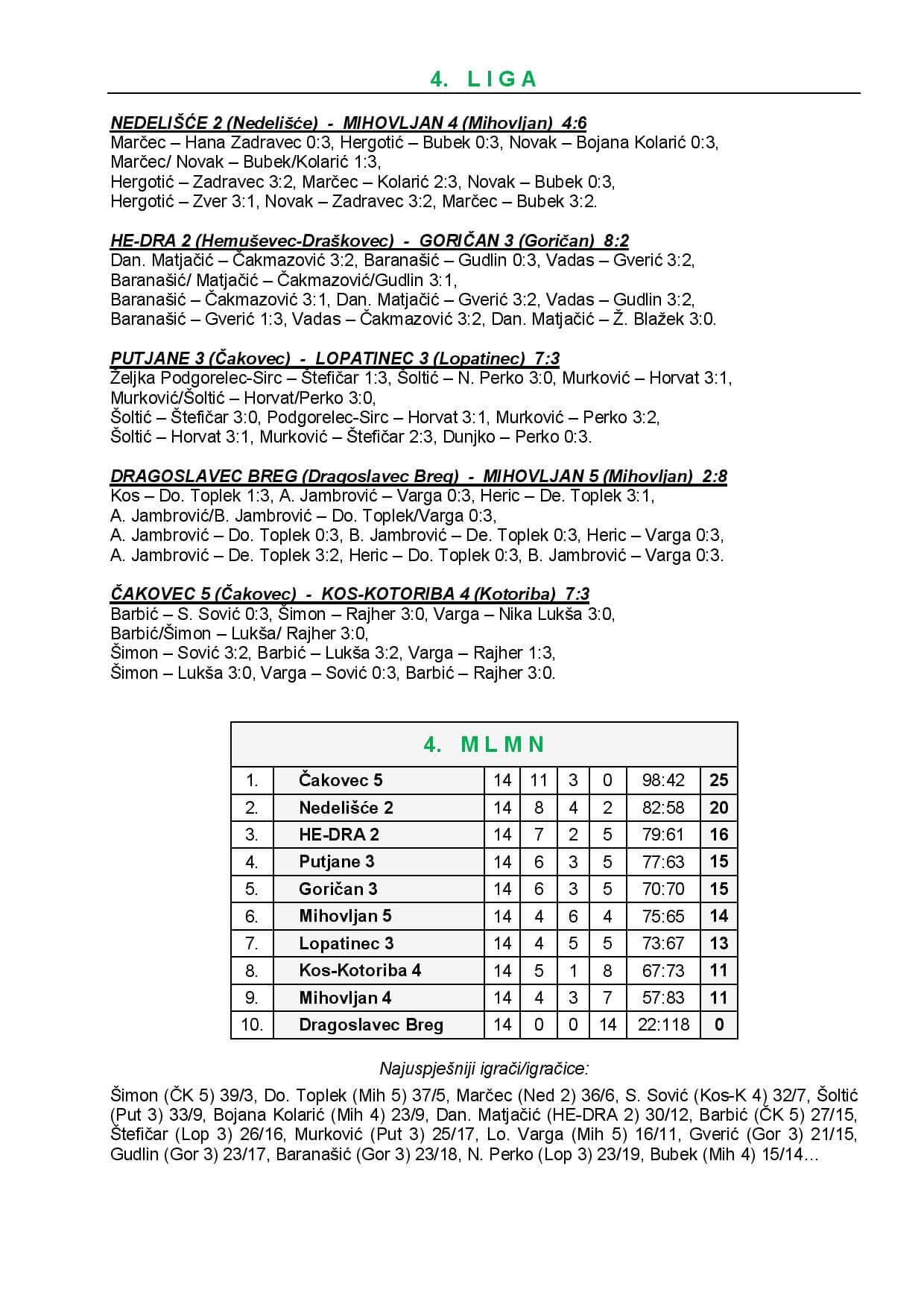 Rez 18-19, 14-page-004