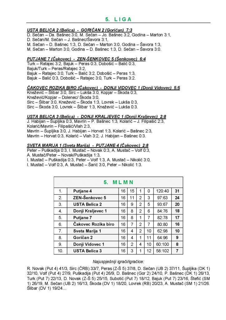 Rez 18-19, 16-page-005