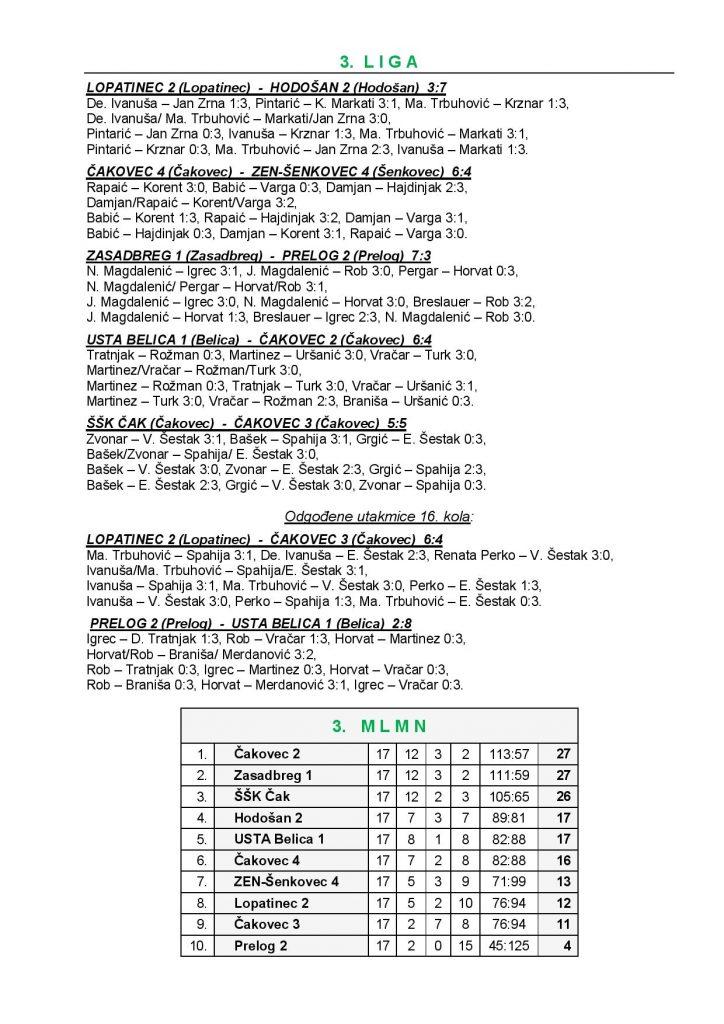 Rez 18-19, 17-page-003