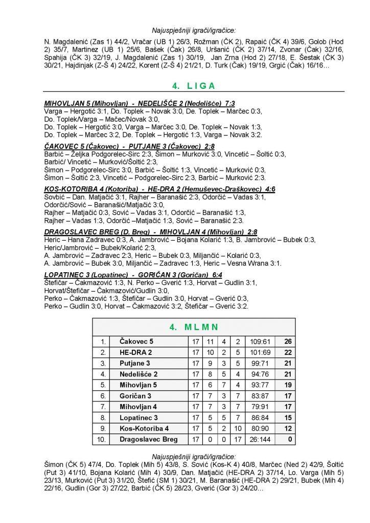 Rez 18-19, 17-page-004