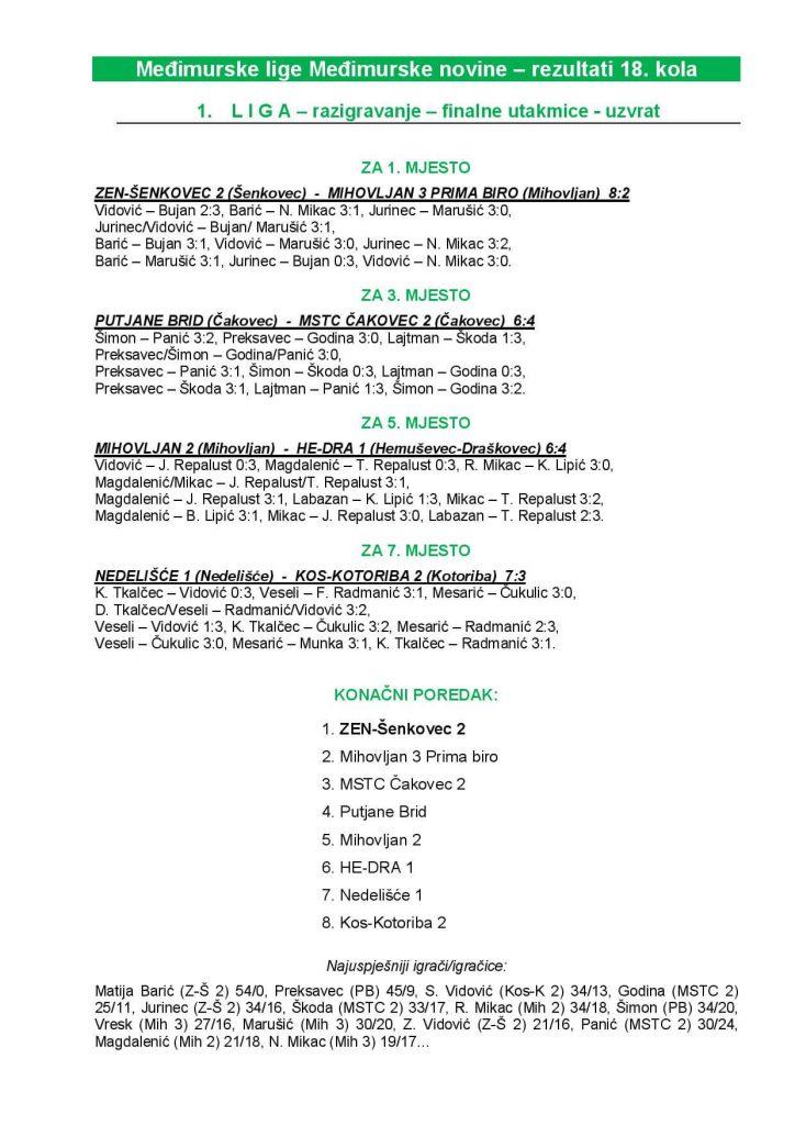 Rez 18-19, 18-page-001