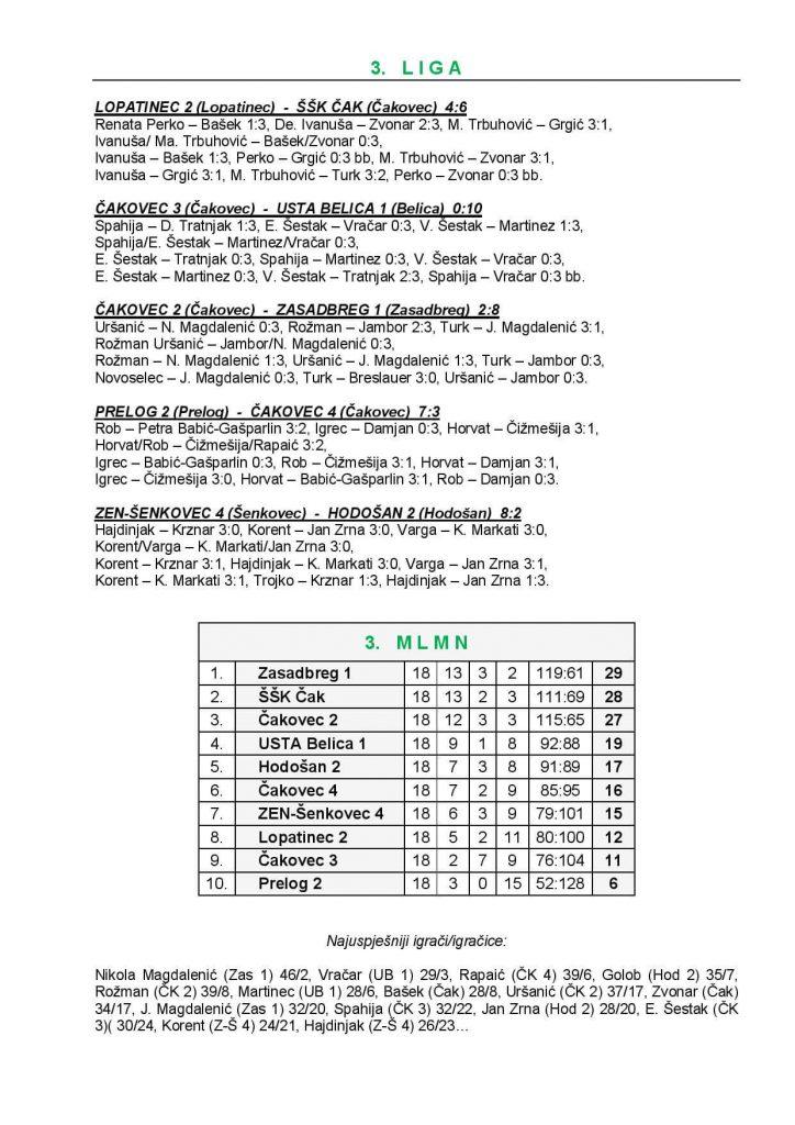 Rez 18-19, 18-page-003