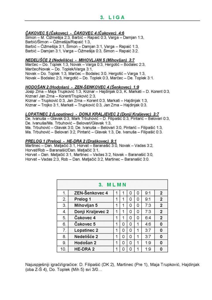 Rez 19-20, 1-page-003