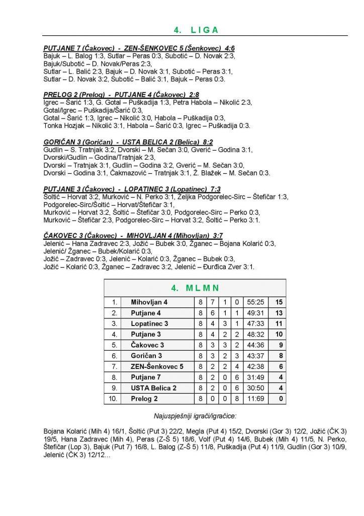 Rez 19-20, 8-page-004